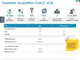 Customer Acquisition Cost Powerpoint Slide Deck Template