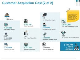 Customer Acquisition Cost Powerpoint Slide Designs