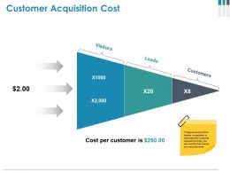 Customer Acquisition Cost Powerpoint Slide Presentation Examples