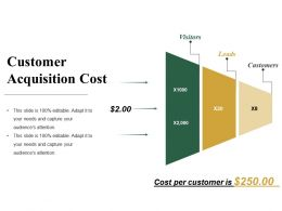 Customer Acquisition Cost Powerpoint Slide Presentation Guidelines