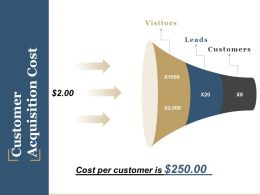 Customer Acquisition Cost Powerpoint Slide Presentation Tips