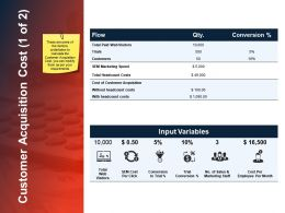 Customer Acquisition Cost Powerpoint Templates