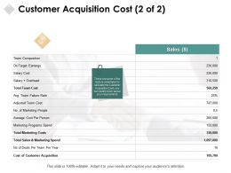 Customer Acquisition Cost Sales Marketing Ppt Powerpoint Presentation Pictures Ideas