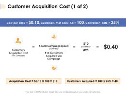 Customer Acquisition Cost Spend Ppt Powerpoint Presentation Gallery Introduction
