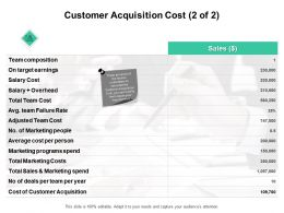 Customer Acquisition Cost Target Team Ppt Powerpoint Presentation Infographics Templates
