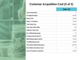Customer Acquisition Cost Team Composition Salary Cost Ppt Powerpoint Presentation Slides Samples