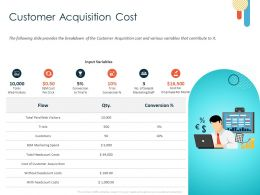 Customer Acquisition Cost Trial Conversion Ppt Powerpoint Presentation Styles Introduction