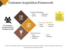 Customer Acquisition Framework Powerpoint Slide Background Picture