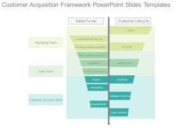 Customer Acquisition Framework Powerpoint Slides Templates