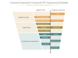 Customer Acquisition Framework Ppt Background Template