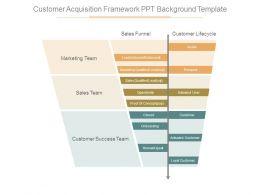 Customer Acquisition Framework Ppt Background Template