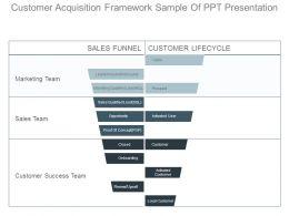 Customer Acquisition Framework Sample Of Ppt Presentation