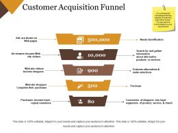 Customer Acquisition Funnel Example Of Ppt
