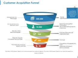 Customer Acquisition Funnel Powerpoint Slide Design Ideas