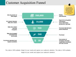 Customer Acquisition Funnel Sample Of Ppt