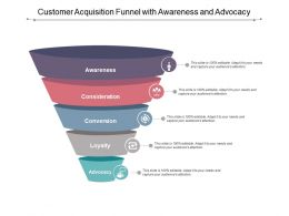 Customer Acquisition Funnel With Awareness And Advocacy