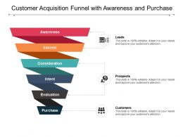 Customer Acquisition Funnel With Awareness And Purchase