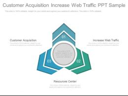 Customer Acquisition Increase Web Traffic Ppt Sample