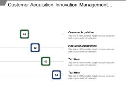 Customer Acquisition Innovation Management Sustainability Principles Focus Function