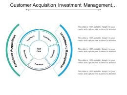 Customer Acquisition Investment Management Performance Evaluation Project Sponsorship Cpb