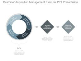 Customer Acquisition Management Example Ppt Presentation