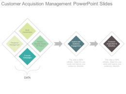 Customer Acquisition Management Powerpoint Slides