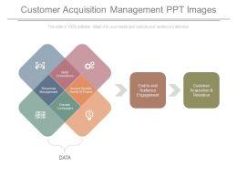 Customer Acquisition Management Ppt Images