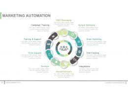 Customer Acquisition Model Powerpoint Presentation Slides
