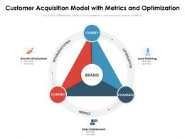Customer Acquisition Model With Metrics And Optimization