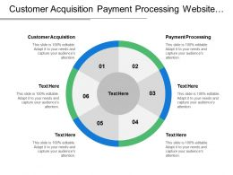 Customer Acquisition Payment Processing Website Design Reporting Analytics