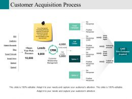 Customer Acquisition Process Good Ppt Example