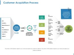 Customer Acquisition Process Powerpoint Slide Deck