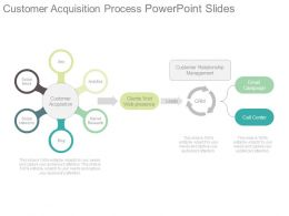 Customer Acquisition Process Powerpoint Slides