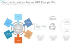 Customer Acquisition Process Ppt Example File