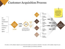 Customer Acquisition Process Sample Of Ppt Presentation