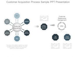 Customer Acquisition Process Sample Ppt Presentation