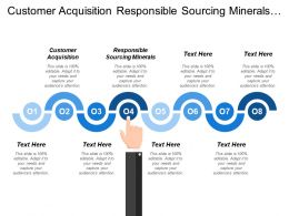 Customer Acquisition Responsible Sourcing Minerals Sales Force Assessment