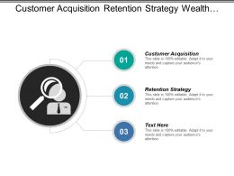 Customer Acquisition Retention Strategy Wealth Management Brand Management Cpb