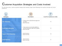 Customer Acquisition Strategies And Costs Involved Per Ppt Powerpoint Display