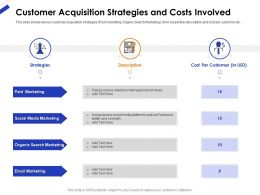 Customer Acquisition Strategies And Costs Involved Ppt Topics