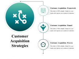 Customer Acquisition Strategies Powerpoint Presentation