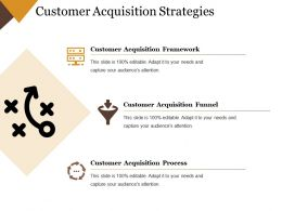 Customer Acquisition Strategies Powerpoint Slide Backgrounds