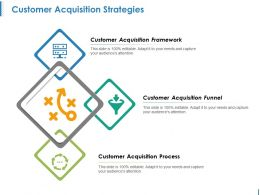 Customer Acquisition Strategies Powerpoint Slide Designs