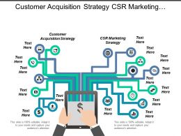 Customer Acquisition Strategy Csr Marketing Strategy Business Administration Cpb