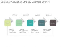 Customer Acquisition Strategy Example Of Ppt