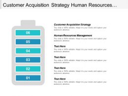 Customer Acquisition Strategy Human Resources Management Marketing Management Cpb