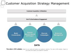 Superb Customer Acquisition Strategy Management Powerpoint Slide Show