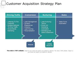 Customer Acquisition Strategy Plan Powerpoint Slide Show