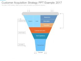 Customer Acquisition Strategy Ppt Example 2017