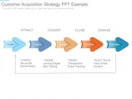 Customer Acquisition Strategy Ppt Example